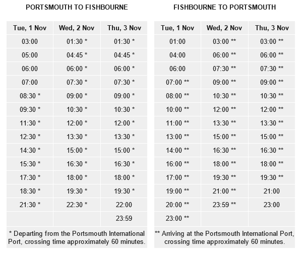wightlinknovportsmouthtimetable